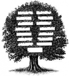 Genealogy Group @ Grand Forks and District Public Library