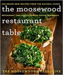 Cook the Books Bookclub - The Moosewood Restaurant Table @ Grand Forks and District Public Library